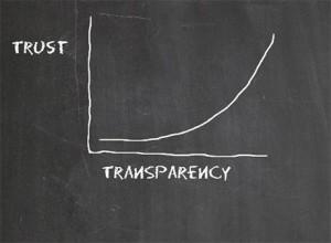 Transparency Trust